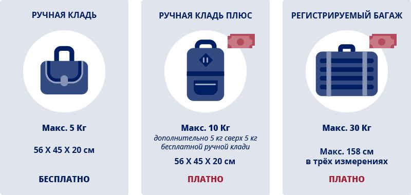 Правила перевозки багаж на рейсах авиакомпании FlyArystan